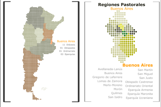 Regiones Pastorales